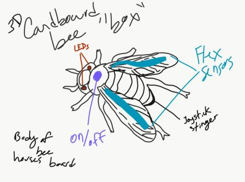 Cyborg bee design plans